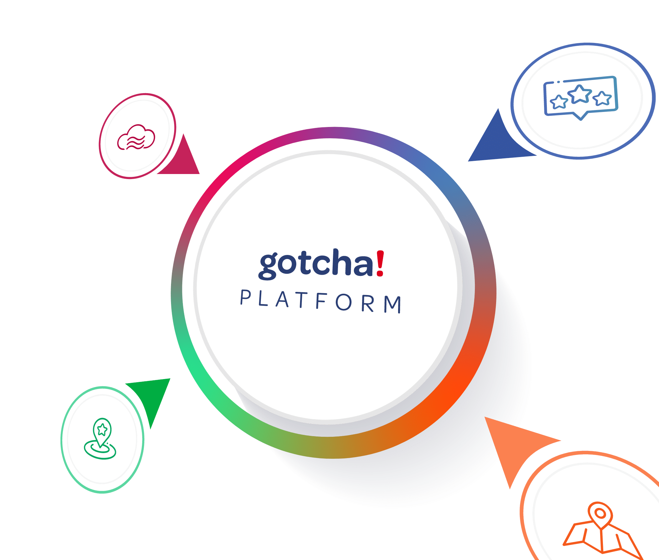 gotcha-apps-and-services@2x